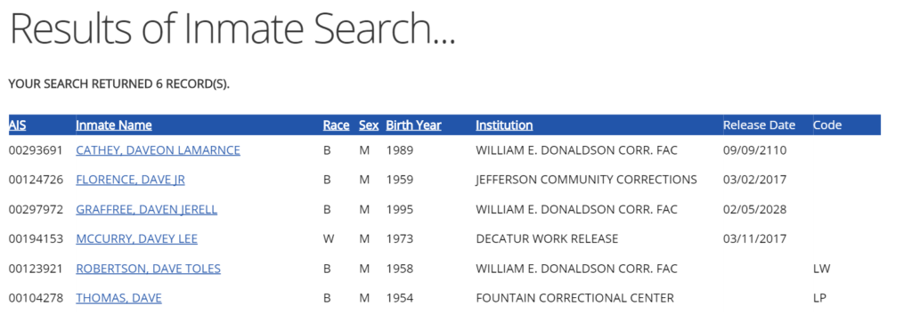 Alabama Inmate Search Result