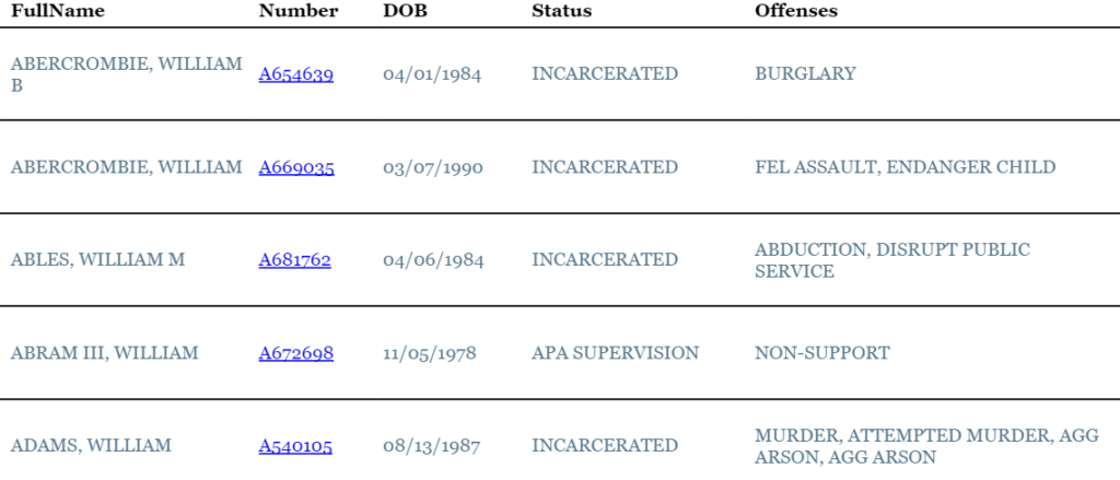 ohio inmate search result