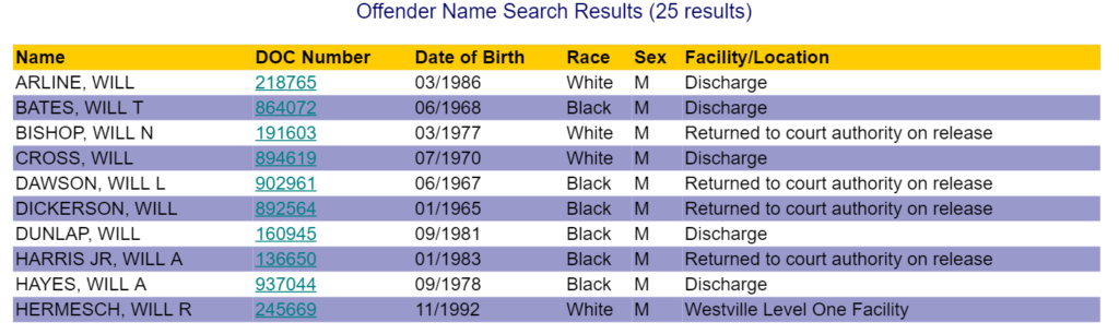 indiana inmate search result page