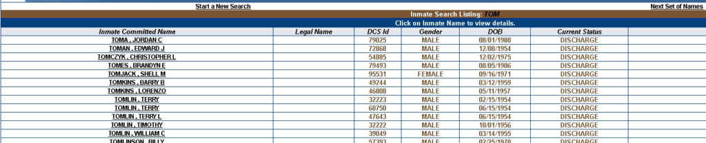 nebraska inmate search results