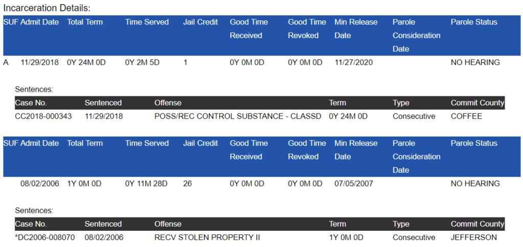 Alabama Incarceration Details