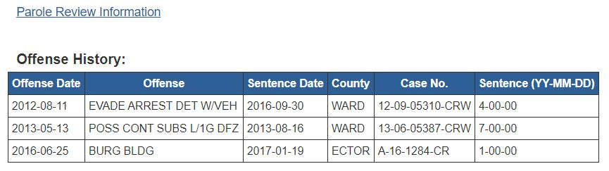Texas Inmate Records