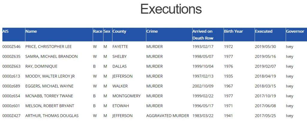 Alabama Executions