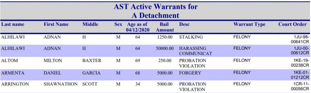 Alaska Active Warrants
