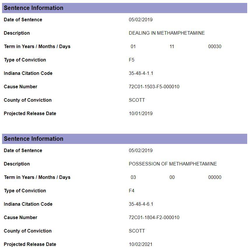 Indiana Inmate Info