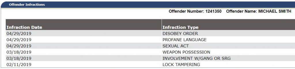 North Carolina Inmate Infractions