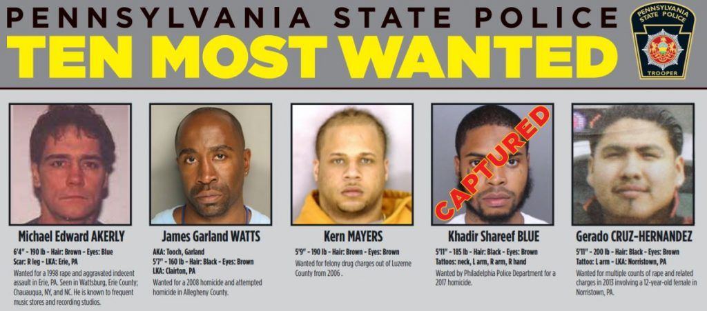 Pennsylvania Most Wanted