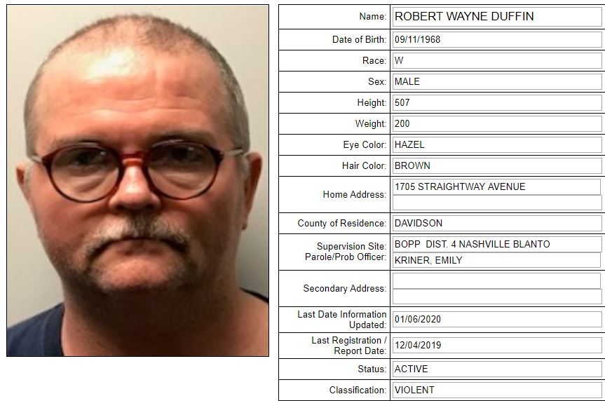 Tennessee Sex Offender Details